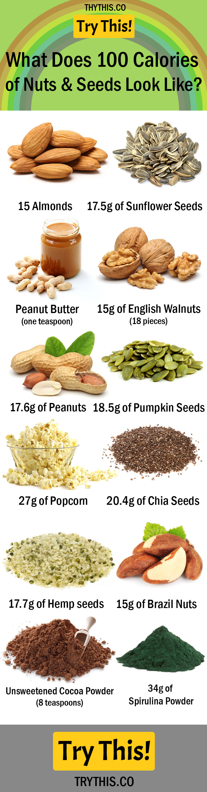 What Does 100 Calories of Nuts & Seeds Look Like?